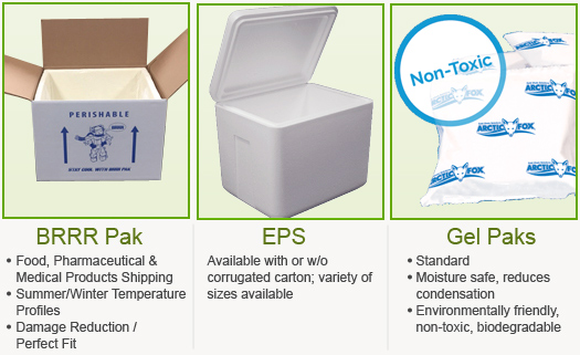 Packaging Materials, Automated Packaging Equipment, Cold Chain